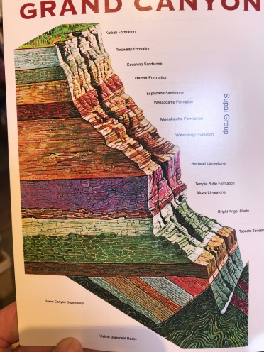 rock_layers_guide